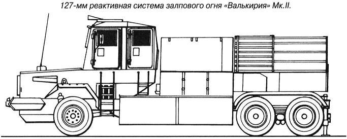 http://zw-observer.narod.ru/books/artillery/135.JPG